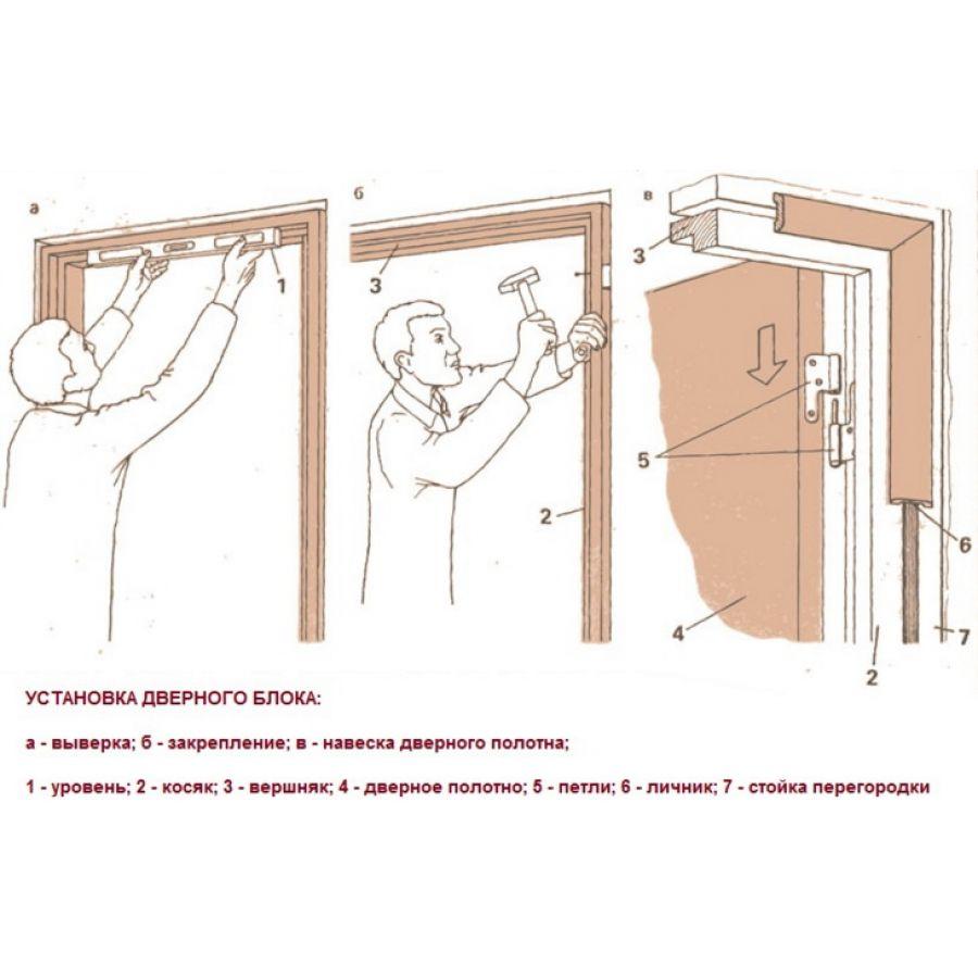 Собрать межкомнатную дверь